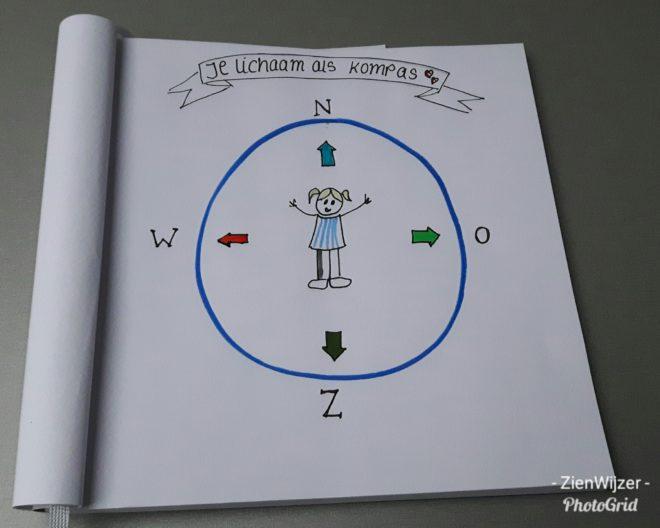 tekening van meisje in een kompas